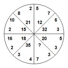 Arithmetic Logical Reasoning Tests - graduatewings co uk