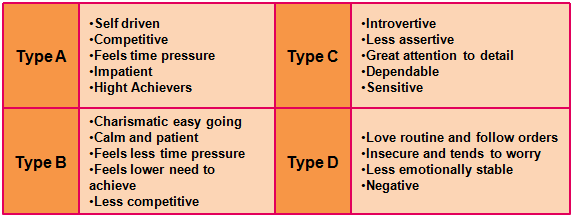 personality_types