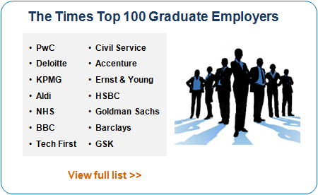top_graduate_employers